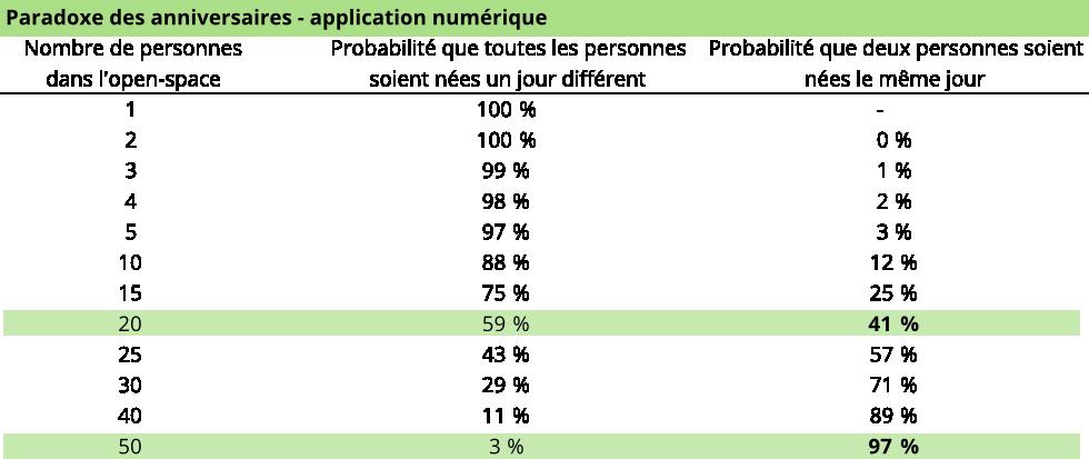 Application_numérique
