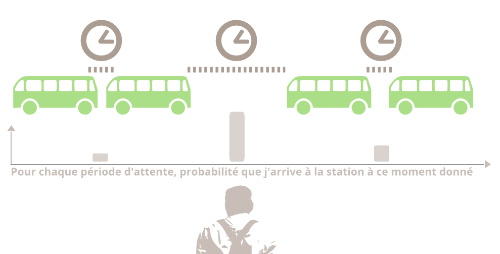 Inspection_Bus_Illustration_ParadoxeInspection