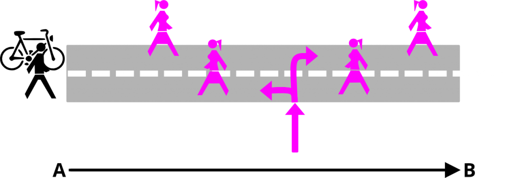Happn_Schema_Model